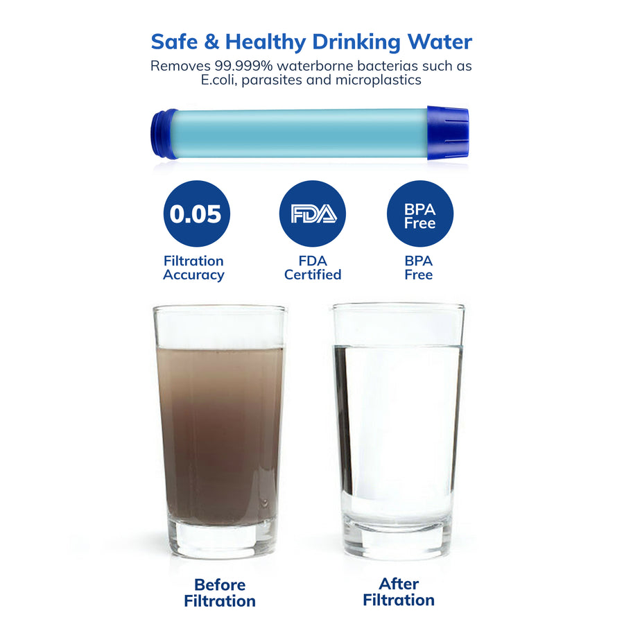 Safe & Healthy Drinking water: Removes 99.999% waterborne bacterias such as E.coli, parasites, and microplastics. Before and after photos of water being filtered.