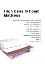 Load image into Gallery viewer, OFENO Urban Mattress Info