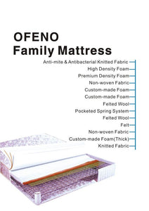 OFENO Fen Gold Mattress Info