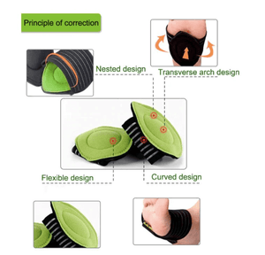 "Anti Plantar Fasciitis and Heel Spur Brace ""Pair"""