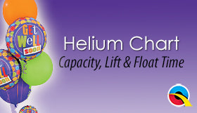 Qualatex Helium Chart