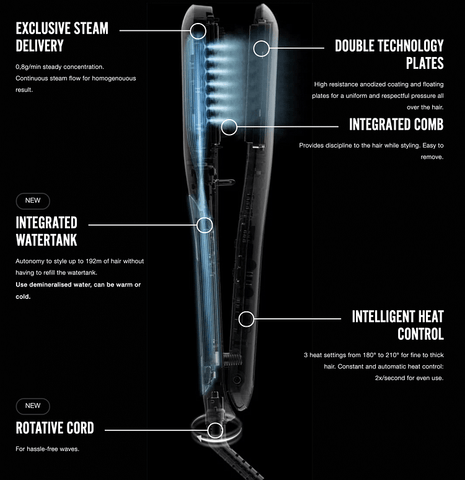 L'Oreal Steampod Pro Specifications