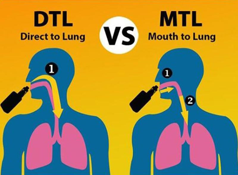DTL and MTL vaping