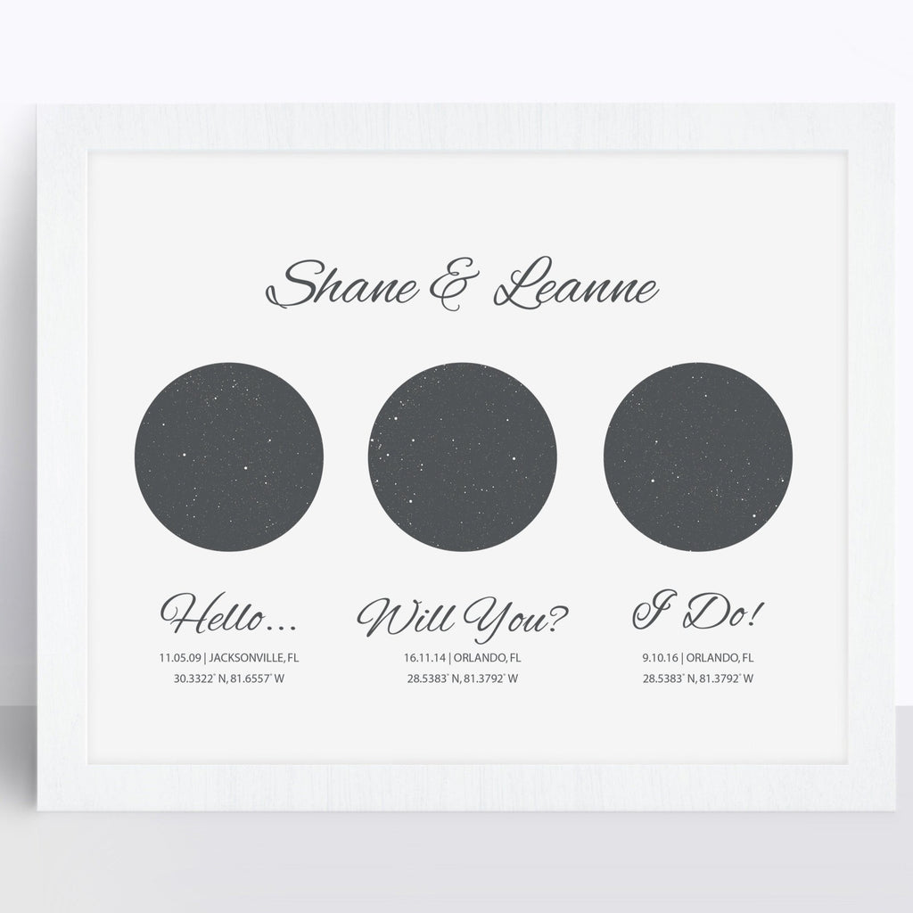 JF Customizables You Are All of My Stars Personalized 2 Night Sky Constellation Poster Gift for Dad Night Sky Print Gift for Mom Poster Print ONLY New Baby Gift