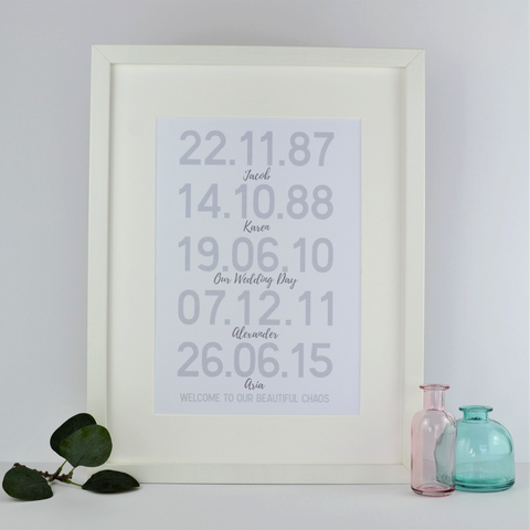 Special dates personalised print | new home gift | present for couple
