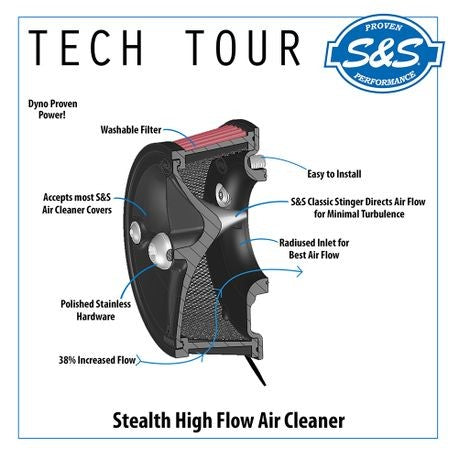 S&S Cycle Mini Teardrop Stealth Air Cleaner Kit - 2008-2017 Touring Models & 2016-2017 Softail Models - Black