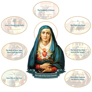 Our Lady of the Seven Sorrows Set