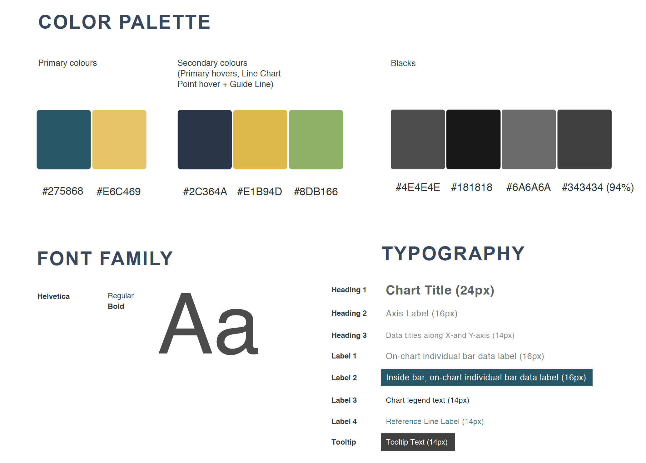 data visualization fonts and colours