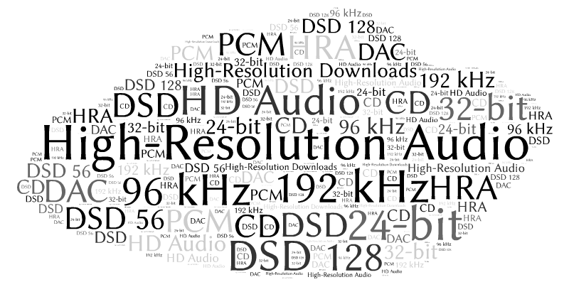 What High-Resolution Audio is NOT