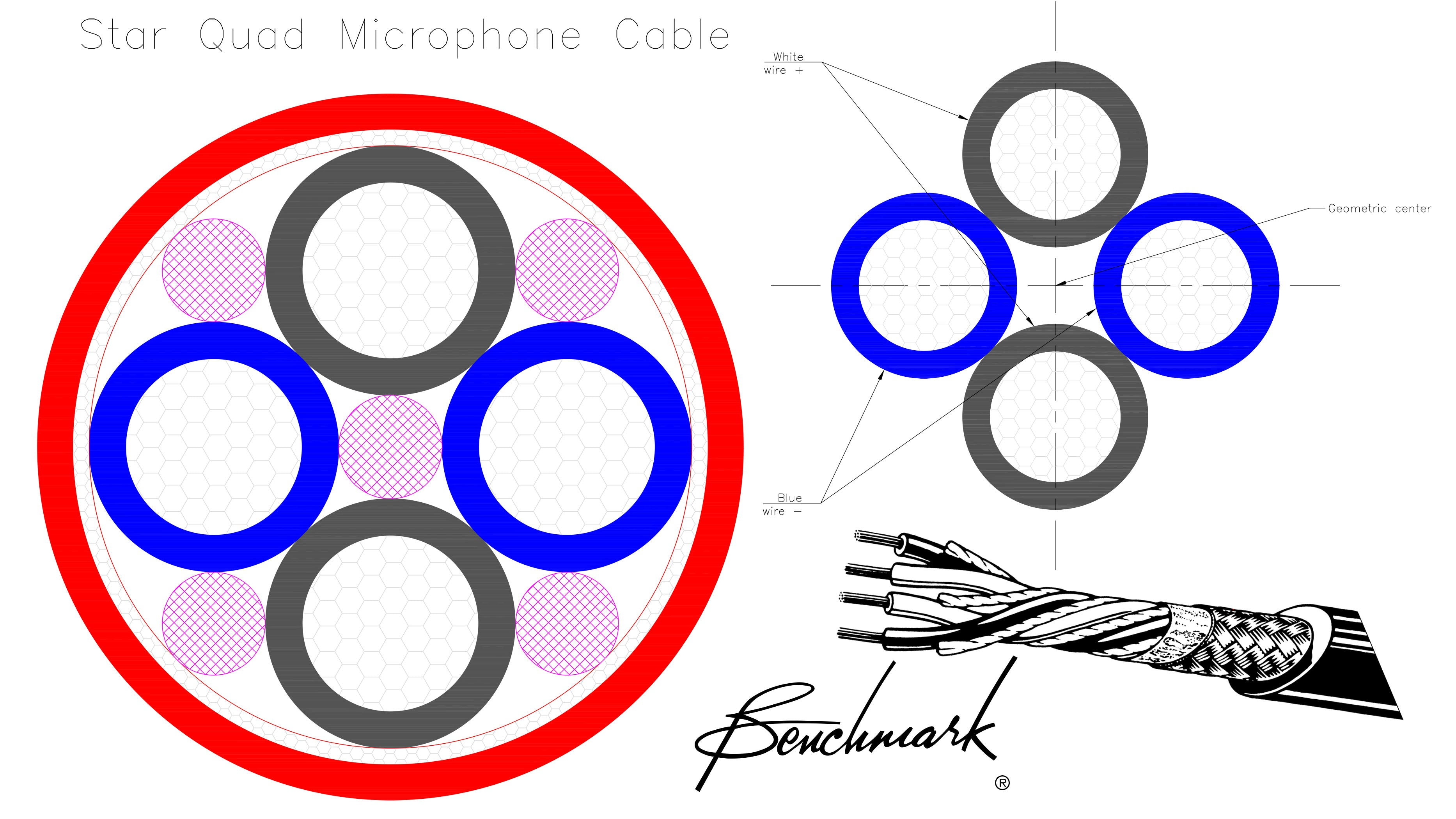 The Importance of Star-Quad Microphone Cable