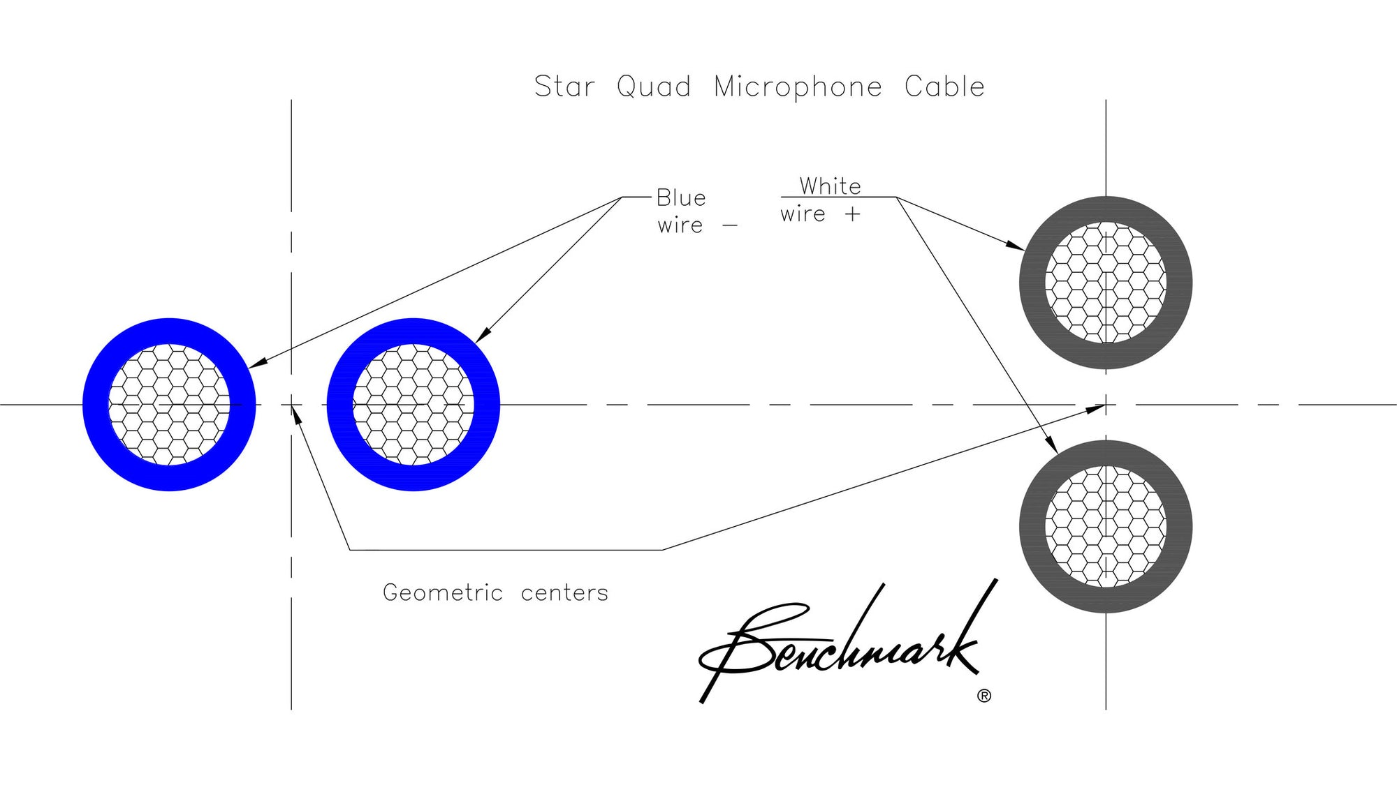 Benchmark Studiostage Starquad Xlr Cable For Analog Audio Transformer Wiring Diagram