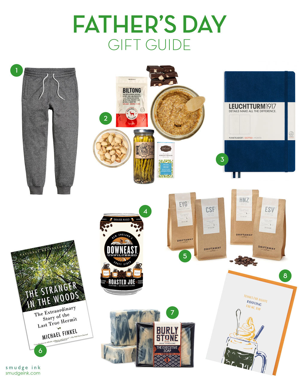 2018 Father's Day Gift Guide by Smudge Ink