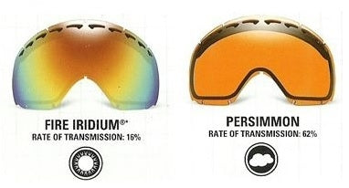 Oakley Fire and Persimmon Lenses