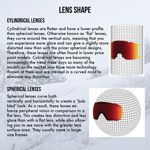 Goggle Lens Shapes