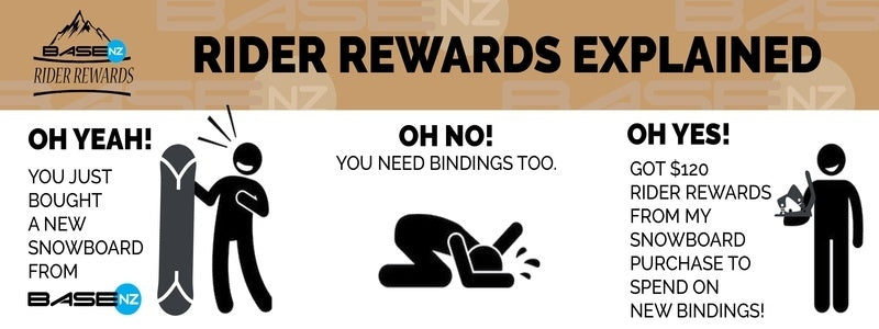 rider rewards explained