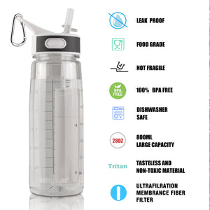 800ML Tritan | Water Filter Bottle