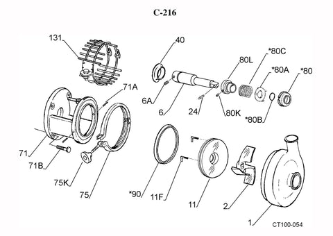 High Pressure Valves And Fittings