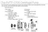 C100MD Pump With TEFC Motor