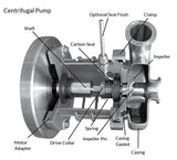 C114MD Centrifugal Pump Assembly (3 HP)