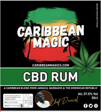 Load image into Gallery viewer, CBD RUM (50cl)