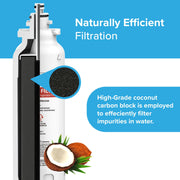 Brio 6020A Refrigerator water filter Replacement for LG® LT800P, ADQ73613401 Kenmore® 9490, 46-9490, ADQ73613402,