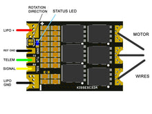 Load image into Gallery viewer, Flyduino KISS 32A 2S-6S ESC