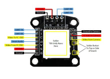 Load image into Gallery viewer, TBS Unify Pro Nano & Crossfire Nano Receiver Mounting Board