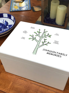 Extra Large A4 Chest - Personalised with your  Family Tree with your photo inside
