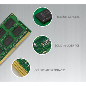 Adamanta 32GB (4x8GB) PC3L-14900 SODIMM 2Rx8 CL13 1.35v for Late 2015 iMac - Adamanta