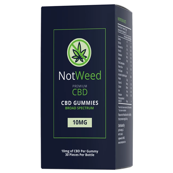 Not Weed CBD-Infused Gummy 30 Count 300mg