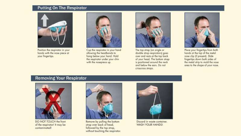 CDC N95 steps to don and doff your mask properly