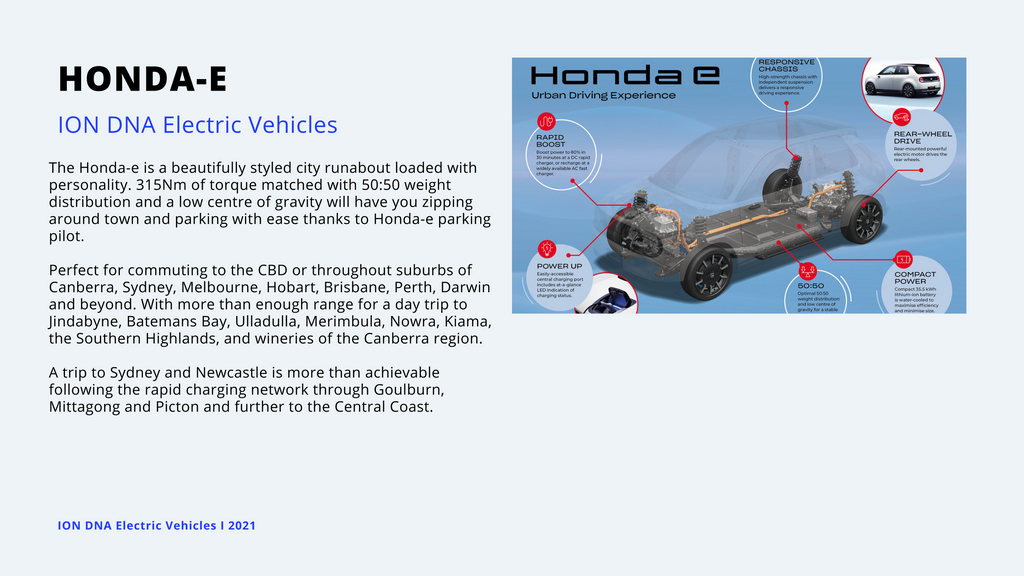 Honda-e available now ION DNA Canberra