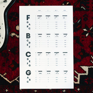 Guitar Barre Chords Chart Print - Moonpence
