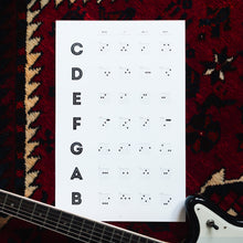 Load image into Gallery viewer, Guitar Open Chords Chart Print - Moonpence