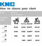 bike-chain-kmc-speed-chain-links-light-double-x-chain-electrical-cycle-cycling-accessories-bike-part-home-accessories-house-hold-products-dog-products-pet-accessories-baseball-products-home-garden-accessories-electronics-bike-accessories