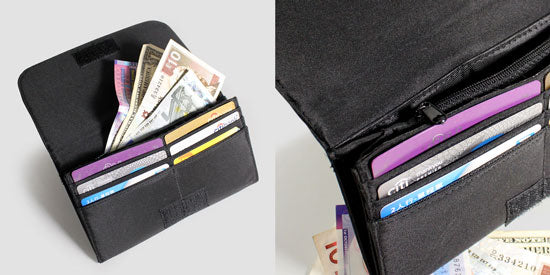 Travel Wallets Details