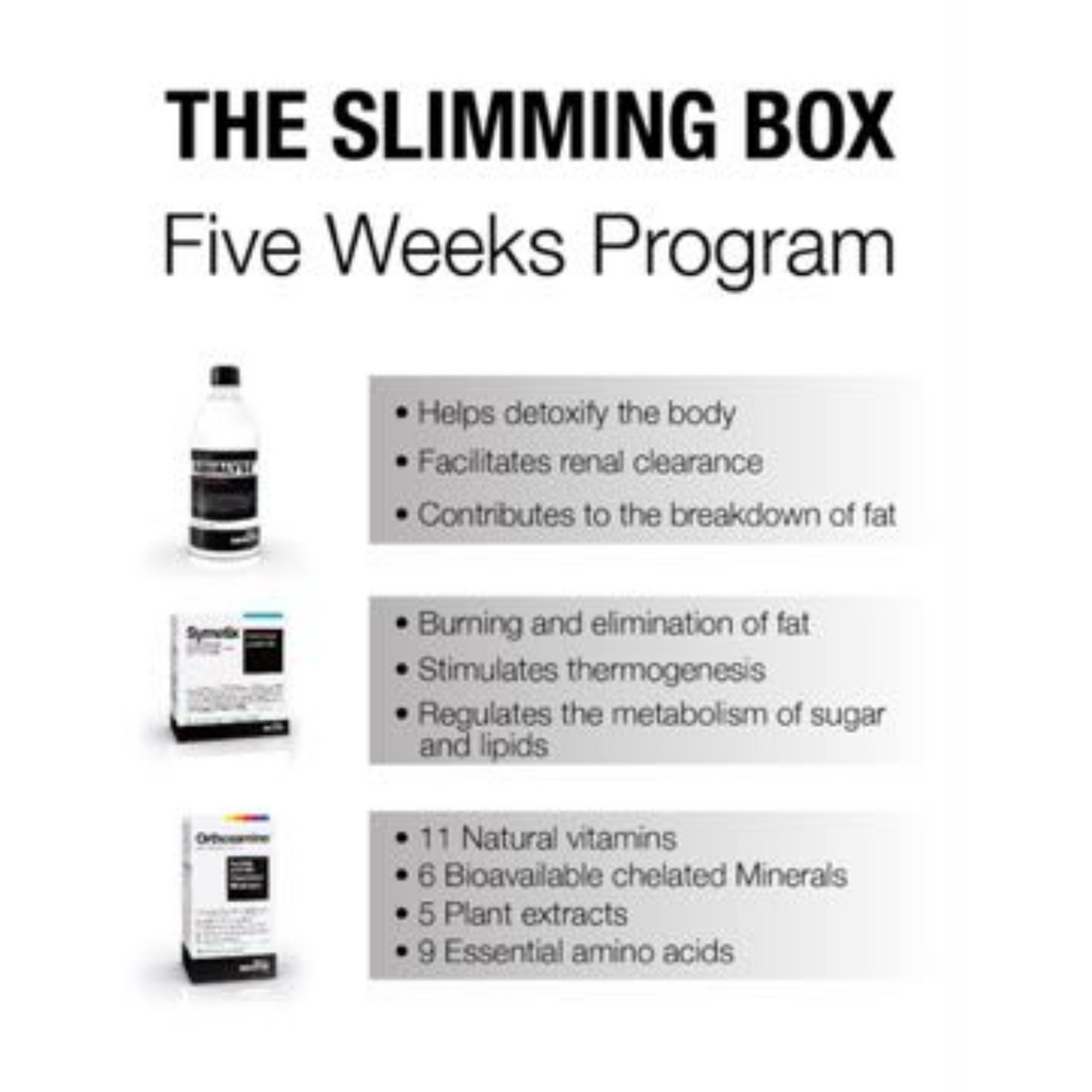 NHCO The Slimming Box- Excess Weight