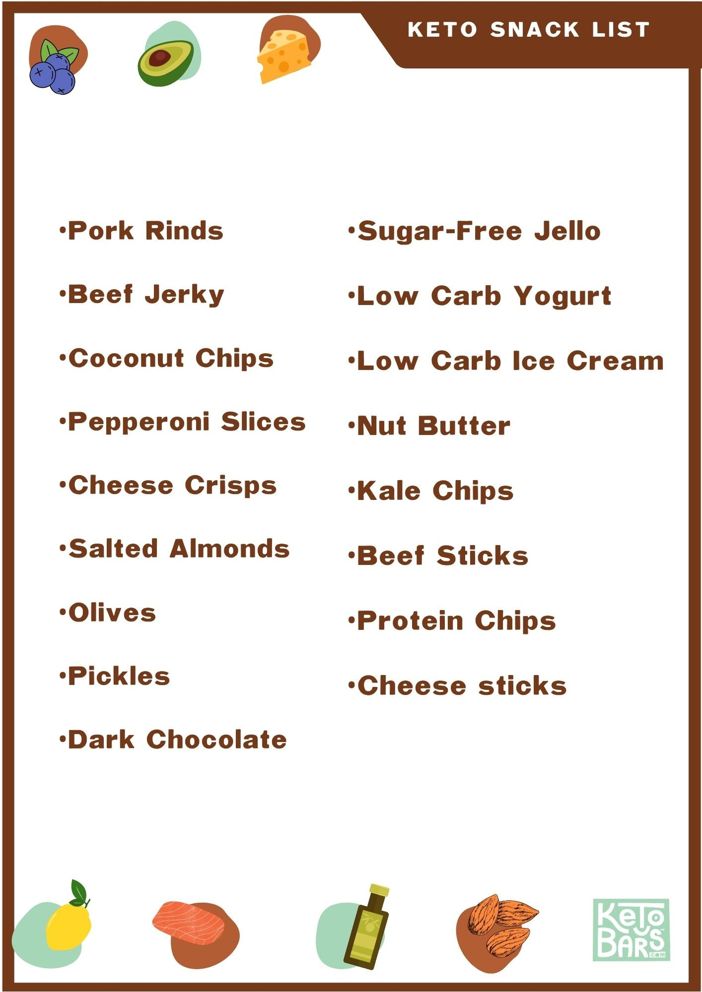 the best keto friendly snack list for the grocery store