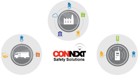 Wireless Training Course (ConneXt Plus)