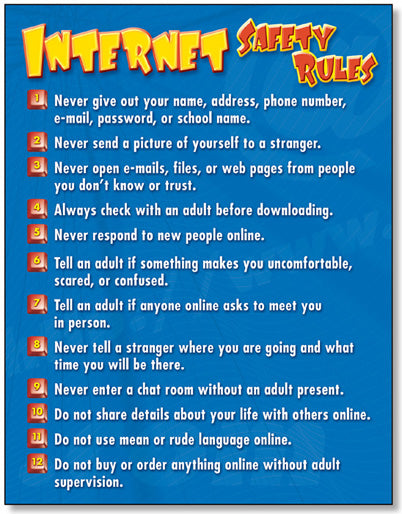 Internet Safety Rules Quick Study Poster