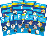 STEM & STEAM POSTER SET