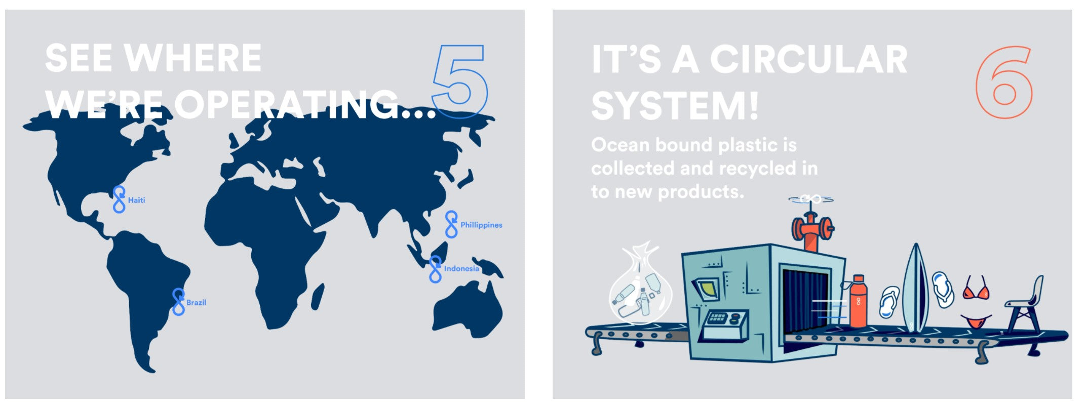 Sellers_With_A_Story_-_Ocean_Bottle_-_Chart_of_How_We_Work_2