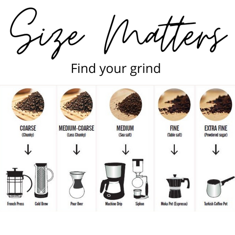 Coffee grind size chart, smart owl coffee