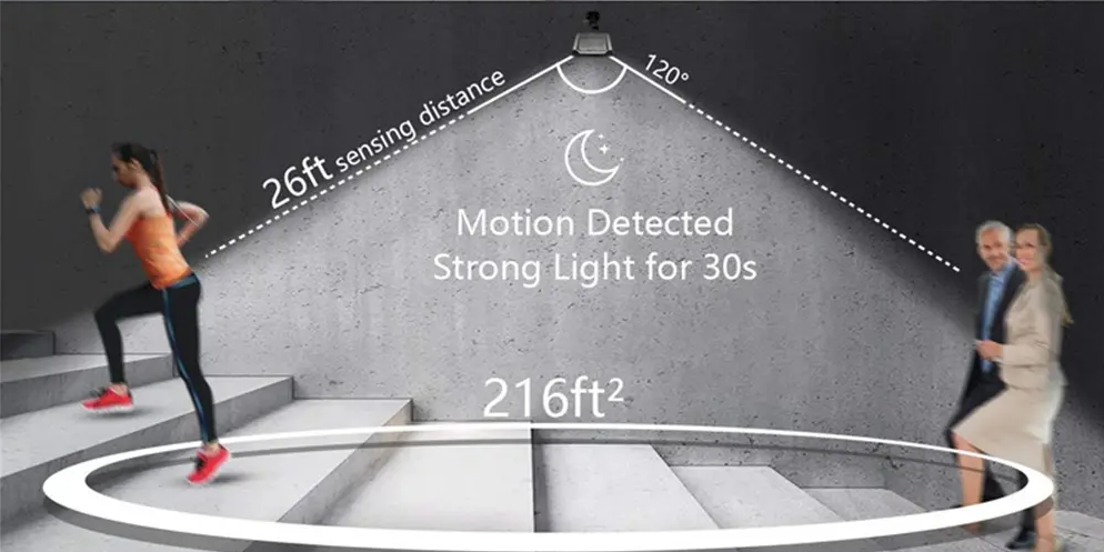 7 Mountains® 3pcs Solar Powered 36 LED PIR Motion Sensor Waterproof Security Light