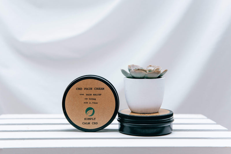 CBD Muscle & Joint Cream