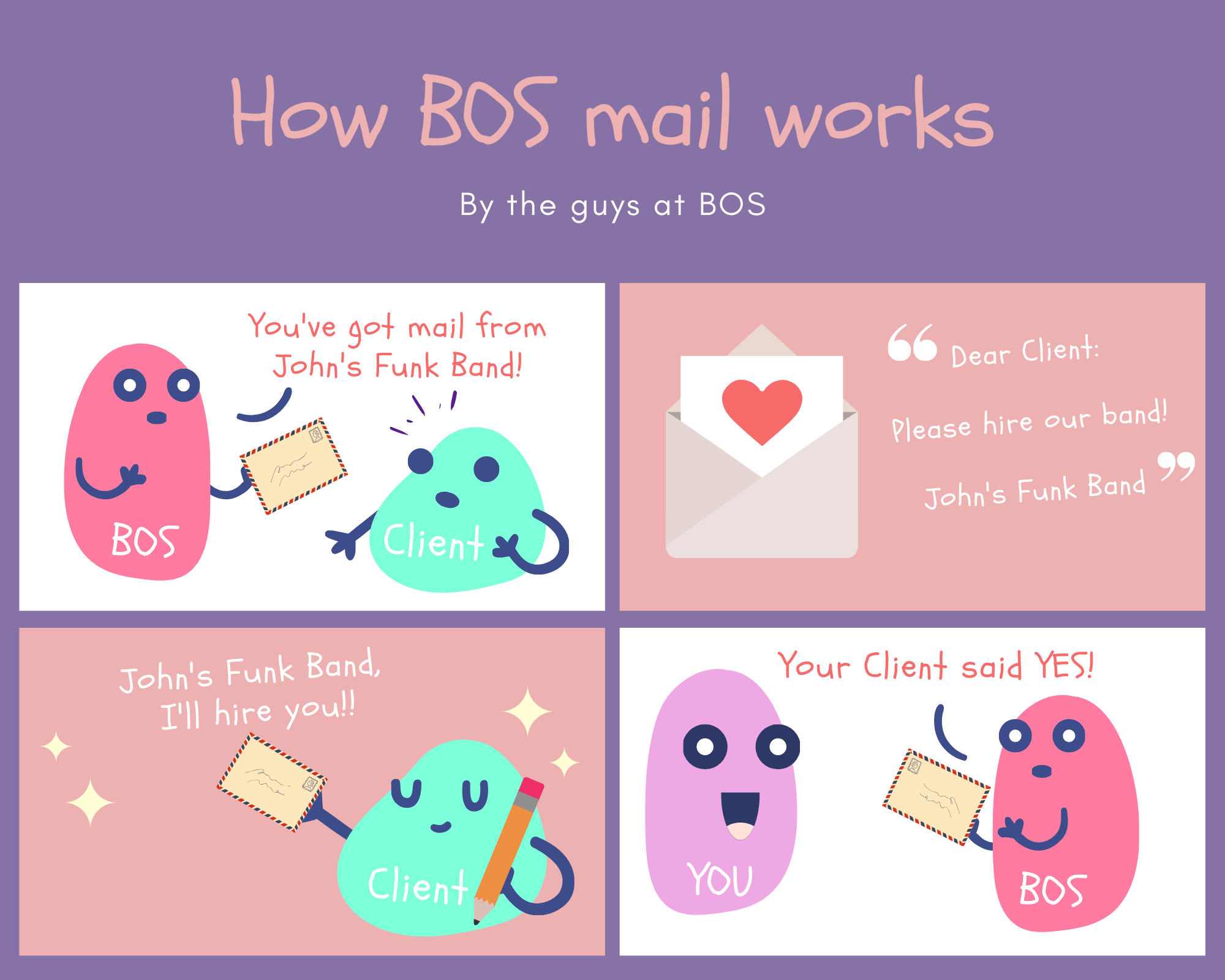 BOS emailing system
