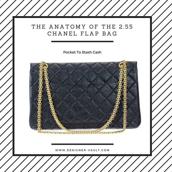 Chanel 2.55 Flap Bag