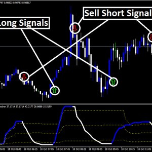FOREX KWAN SMOOTHER INDICATOR