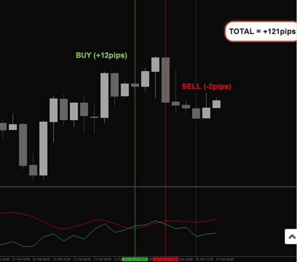 Forex Waves System