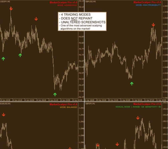 Market Scalper version 5.5